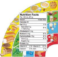 FSSAI Labelling for Pre Packaged Foods