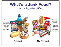 banning junk food in school Debate: should junk food be  curbing school sales of junk food and sweetened  it's not really food is it) banning junk packaged sugared fat.