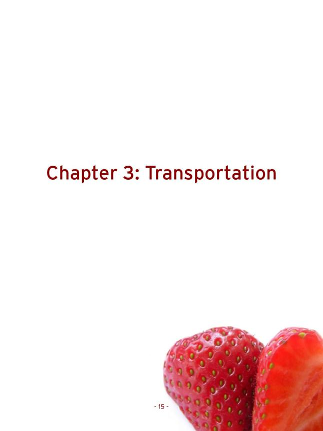 From Farm to Fork [e-book]-page-015